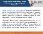 Global Thermal Spray Coatings Market – Industry Trends and Forecast to 2024