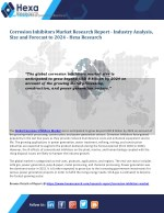 Corrosion Inhibitors Market Size, Share and Growth Report - Hexa Research