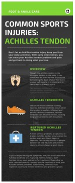 Common Sports Injuries: Achilles Tendon