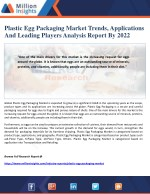 Plastic Egg Packaging Market Trends, Applications And Leading Players Analysis Report By 2022