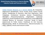 Global Disaster Recovery as a Service Market – Industry Trends and Forecast to 2024