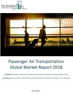 Passenger Air Transportation Global Market Report 2018