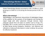 Global Teleradiology Market- Industry Trends and Forecast to 2024