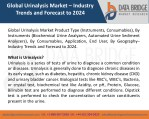 Global Poultry Diagnostic Market is Growing at a Significant Rate in the Forecast Period 2018-2025