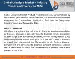 Global Urinalysis Market is Growing at a Significant Rate in the Forecast Period 2018-2025