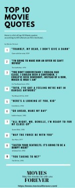 Top 10 Movie Quotes - Movies4Forever