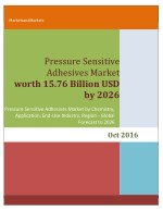 Pressure Sensitive Adhesives Market by Chemistry, Technology, Application, End-Use Industry & by Geography - 2026