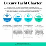 Best Boat Charter Antibes - You Charter Direct
