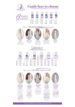 How to choose the perfect wedding dress for your body figure