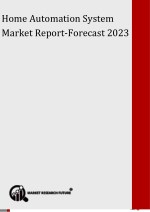 Home Automation System Market