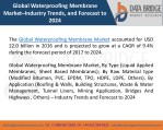 Global Waterproofing Membrane Market – Industry Trends and Forecast to 2024