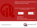 Military Aircraft Avionics Market Research Report - Global Forecast to 2021