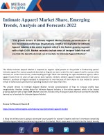 Intimate Apparel Market Share, Emerging Trends, Analysis and Forecasts 2022