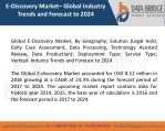 Global E-Discovery Market – Industry Trends and Forecast to 2024
