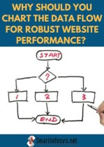 Why Should You Make Advance Planning of Data Flow Chart For Robust Website Performance?