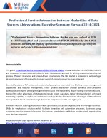 Professional Service Automation Software Market List of Data Sources, Abbreviations, Executive Summary Forecast 2014-202