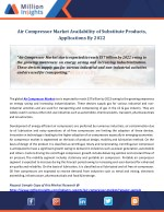Air Compressor Market Availability of Substitute Products, Applications By 2022