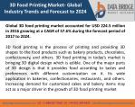 Global 3D Food Printing Market – Industry Trends and Forecast to 2024