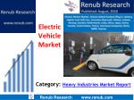 Electric Vehicle Market to surpass US$ 419 Billion by 2024