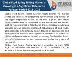 Global Food Safety Testing Market- Industry Trends and Forecast to 2025