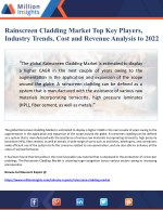Rainscreen Cladding Market Top Key Players, Industry Trends, Cost and Revenue Analysis to 2022
