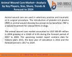 Global Animal Wound Care Market- Industry Trends and Forecast to 2024