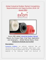Global Industrial Rubber Market is projected to reach valuation in USD million by 2024
