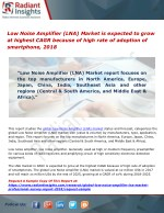 Low Noise Amplifier (LNA) Market is expected to grow at highest CAGR because of high rate of adoption of smartphone, 201