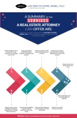 Real estate attorneys brooklyn