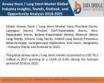 Global Airway Stent / Lung Stent Market – Industry Trends and Forecast to 2025