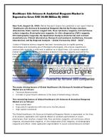 Healthcare Life Sciences & Analytical Reagents Market is Expected to Grow US$ 10.00 Billion By 2024