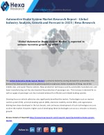 Global Automotive Brake System Market Size, Share, Industry Analysis and Forecast to 2025