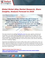 Global Nickel Alloy Market Research, Share Insights, Analysis Forecast to 2025