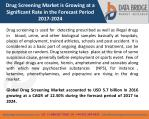 Global Drug Screening Market – Industry Trends and Forecast to 2024
