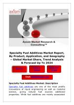 Global Specialty Fuel Additives Market is projected to reach valuation in USD million by 2024