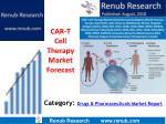CAR-T Cell Therapy Market Forecast