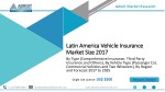 2018 Latin America Vehicle Insurance Market By Type (Comprehensive Insurance, Third Party Insurance and Others) 2025