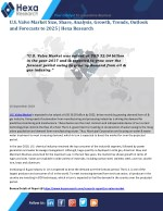 U.S. Valve Market Size, Application Analysis and Regional Outlook Report | Hexa Research