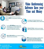 Video conferencing software save your time and money