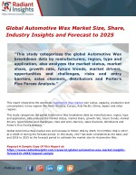 Global Automotive Wax Market Size, Share, Industry Insights and Forecast to 2025