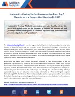 Automotive Coating Market Concentration Rate, Top 5 Manufacturers, Competitive Situation By 2025