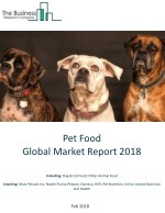 Pet Food Global Market Report 2018