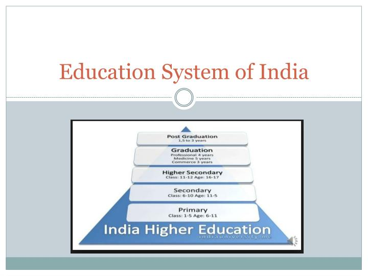 education system of i ndia n.