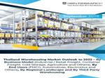 International Warehousing Companies Thailand, Domestic Warehousing Companies Thai - Ken Research