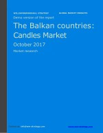 WMStrategy Demo Balkan countries Candles Market October 2017