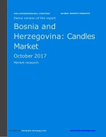 WMStrategy Demo Bosnia and Herzegovina Candles Market October 2017