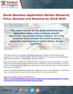 Social Business Application Market Research, Price, Demand and Revenue by 2018-2025