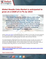 Global Needle Coke Market is anticipated to grow at a CAGR of 3.7% by 2023