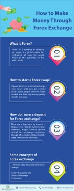 Forex Trading Tips- Make Money Through Forex Exchange
