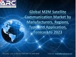 The M2M Satellite Communication Market Analysis: Expectations vs Reality 2018-2023